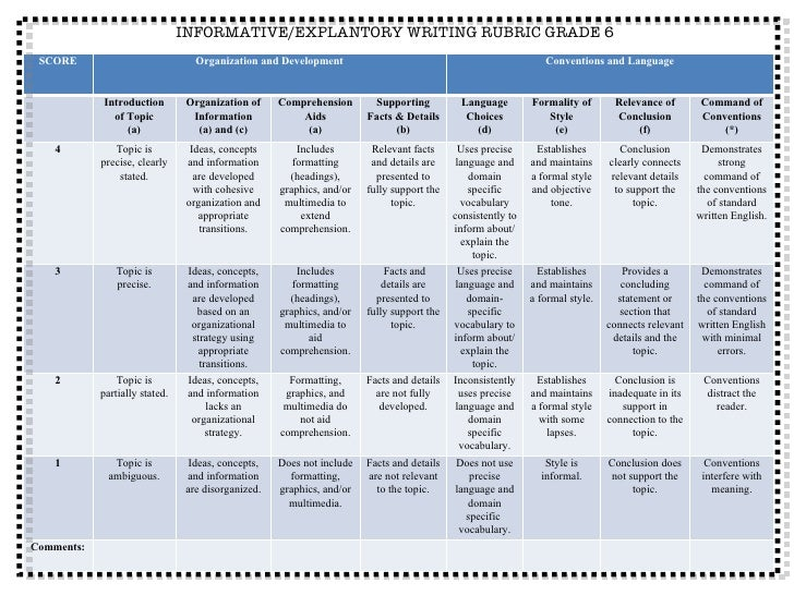 5th Grade Explanatory Writing Rubric Use This Rubric To