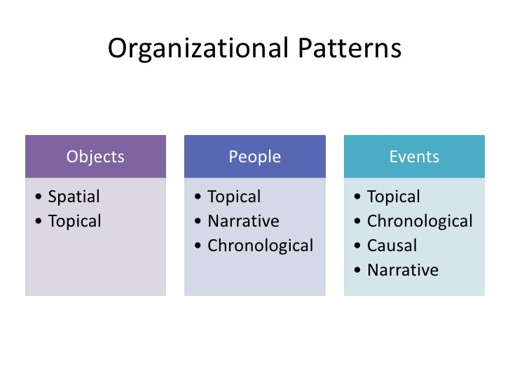 organizational patterns comparison contrast essays Compare and contrast essay tips to use when writing your comparison essay here you'll find the words to use for comparing and contrasting, the different ways one can write an essay to compare and contrast the subjects etc.