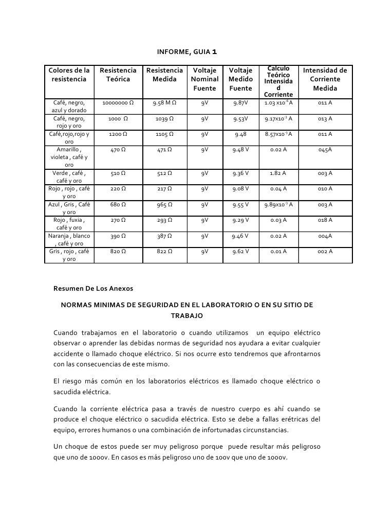 INFORME, GUIA 1Colores de la        Resistencia   Resistencia   Voltaje   Voltaje    Calculo       Intensidad de          ...