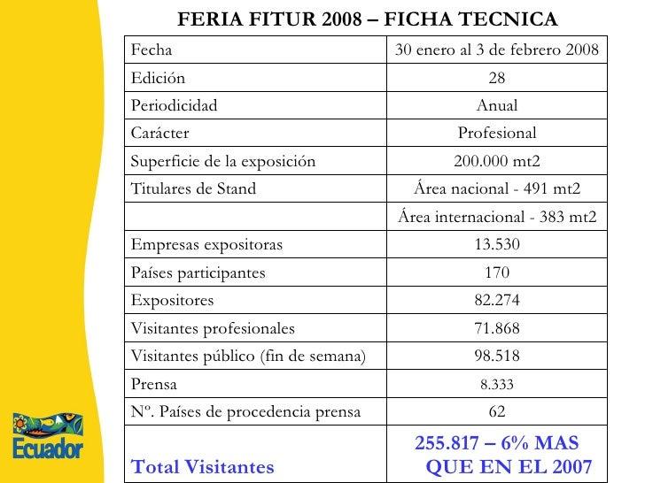 FERIA FITUR 2008 – FICHA TECNICA 62 Nº. Países de procedencia prensa 8.333 Prensa 255.817 – 6% MAS QUE EN EL 2007 Total Vi...