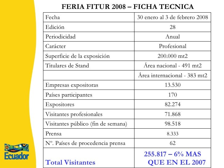 Informe Benchmarking Fitur 2008