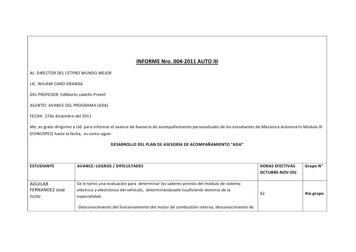 INFORME Nro. 004-2011 AUTO IIIAL: DIRECTOR DEL CETPRO MUNDO MEJORLIC. WILIAM CANO GRANDADEL PROFESOR: Edilberto cabello Pr...