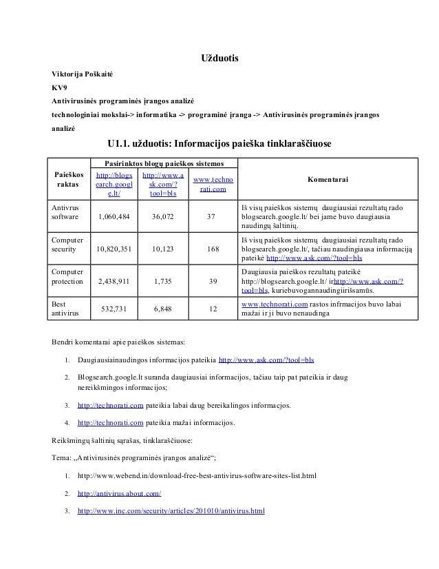Užduotis Viktorija Poškaitė KV9 Antivirusinės programinės įrangos analizė technologiniai mokslai-> informatika -> programi...
