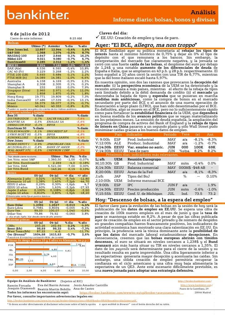 Informe de análisis 06.07.2012