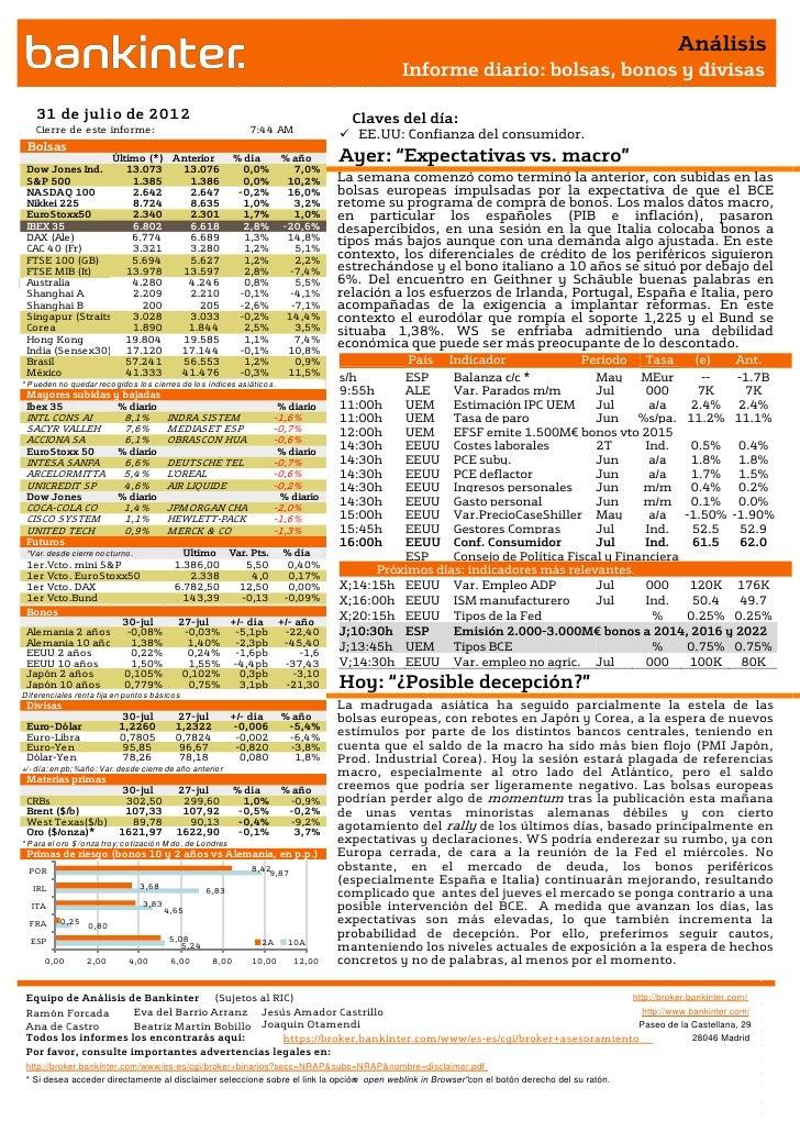 Informe de análisis 31.07.2012