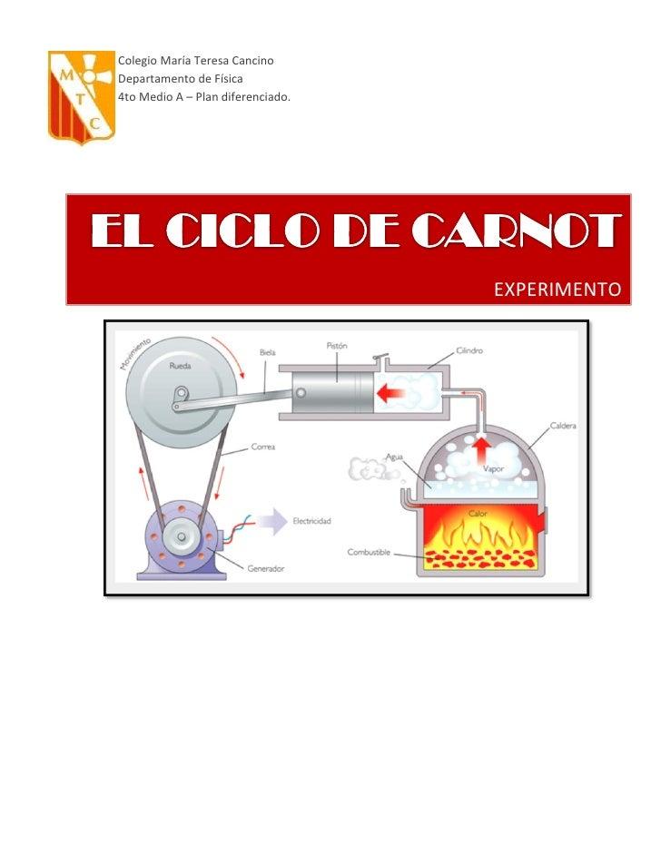 Colegio María Teresa CancinoDepartamento de Física4to Medio A – Plan diferenciado.                                   EXPER...