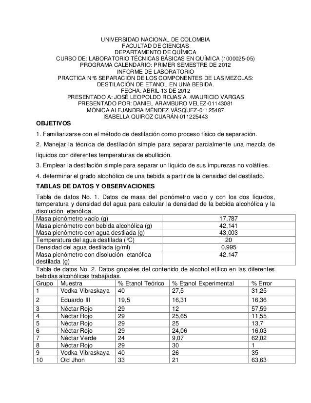 UNIVERSIDAD NACIONAL DE COLOMBIA FACULTAD DE CIENCIAS DEPARTAMENTO DE QUÍMICA CURSO DE: LABORATORIO TÉCNICAS BÁSICAS EN QU...