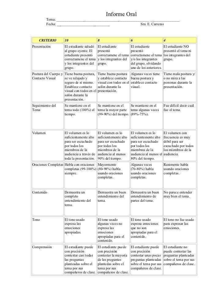 Informe oral rubrica