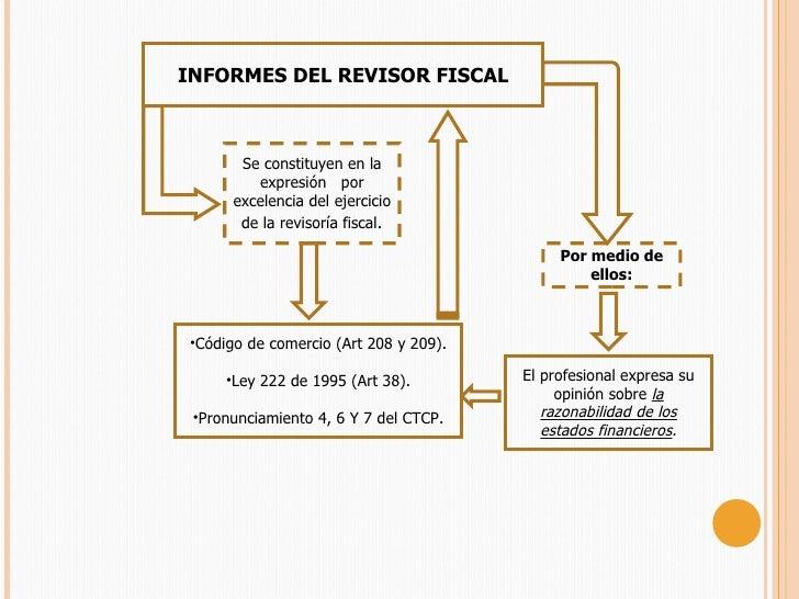 INFORMES DEL REVISOR FISCAL Se constituyen en la expresión  por excelencia del ejercicio de la revisoría fiscal . Por medi...