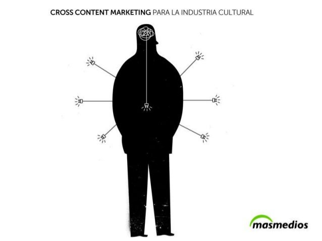 Cross Content Marketing para la Industria Cultural