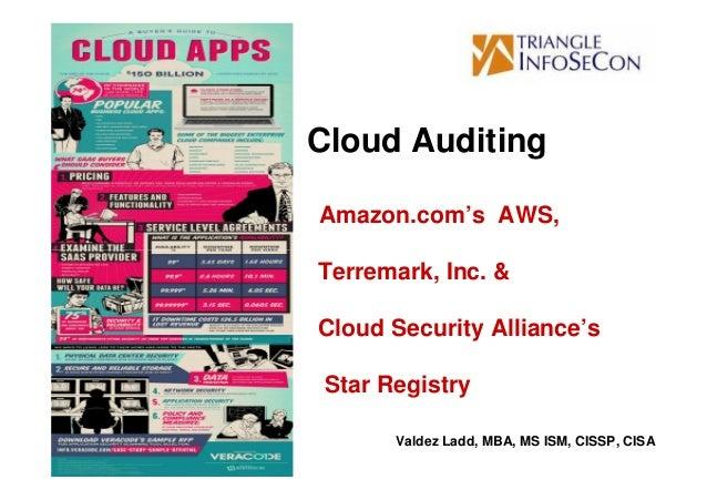 Cloud AuditingAmazon.com's AWS,Terremark, Inc. &Cloud Security Alliance's Star Registry       Valdez Ladd, MBA, MS ISM, CI...