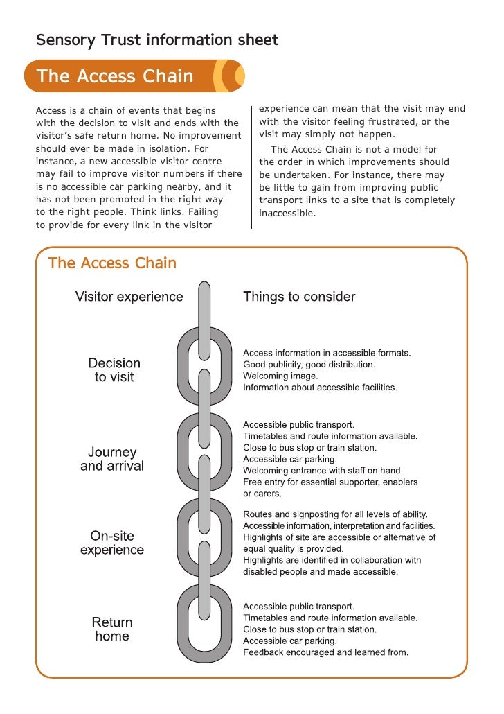 Sensory Trust information sheetThe Access ChainAccess is a chain of events that begins        experience can mean that the...