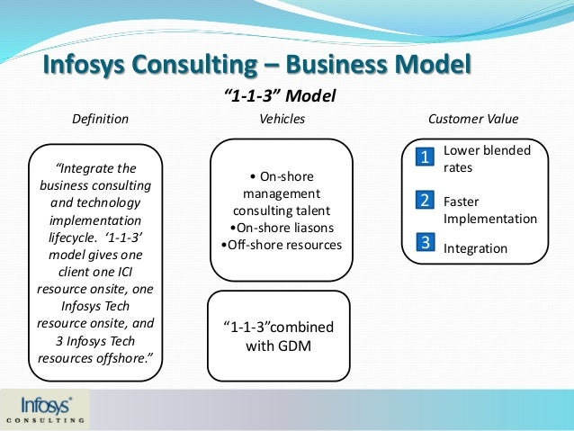 infosys consulting in 2006 1 infosys consulting in 2006 : leading the next generation of business and information technology consulting 2 it service industry : overviewon-shore incumbents are still larger: ibm, accenture 3.