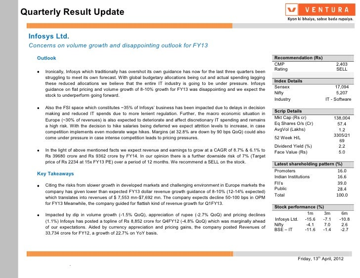 Quarterly Result Update Infosys Ltd. Concerns on volume growth and disappointing outlook for FY13   Outlook               ...