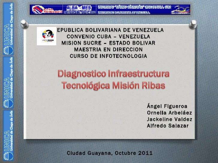 REPUBLICA BOLIVARIANA DE VENEZUELA CONVENIO CUBA – VENEZUELA MISION SUCRE – ESTADO BOLIVAR MAESTRIA EN DIRECCION CURSO DE ...