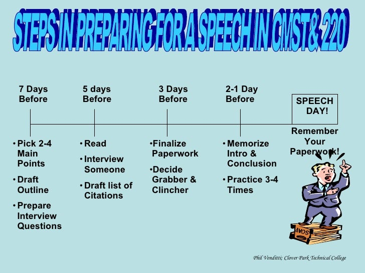 =Info  Timeline And Outline For A Speech  Printable