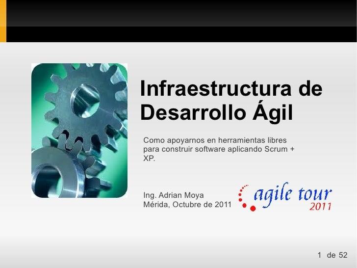Infraestructura deDesarrollo ÁgilComo apoyarnos en herramientas librespara construir software aplicando Scrum +XP.Ing. Adr...