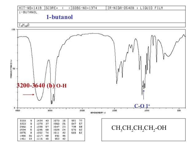 N Methylcyclohexylamine Ir Infrared spectroscopy