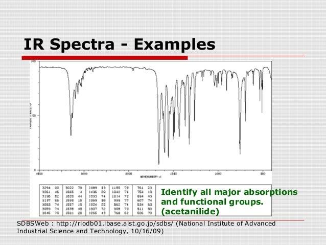 how to use ir spectroscopy