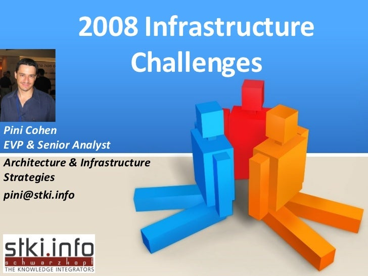 2008 Infrastructure Challenges Pini Cohen EVP & Senior Analyst Architecture & Infrastructure Strategies [email_address]