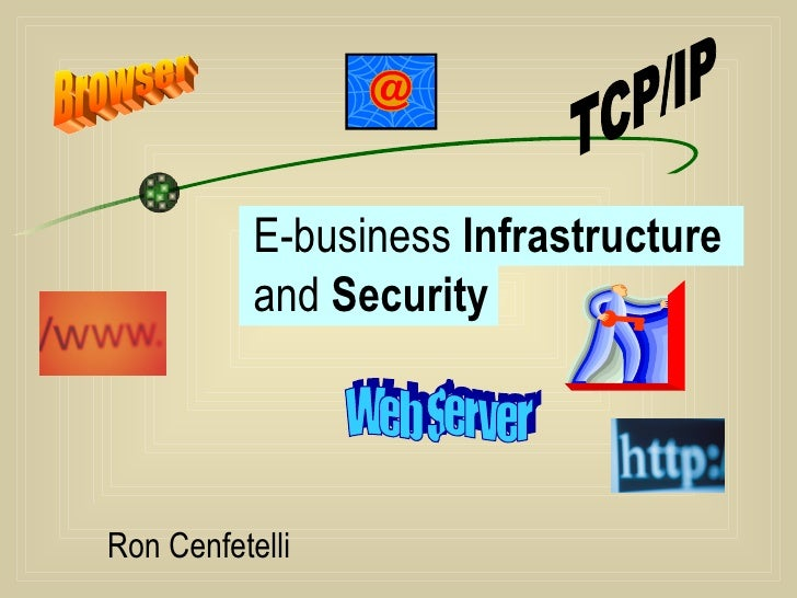 E-business  Infrastructure  and  Security Ron Cenfetelli Web Server Browser TCP/IP