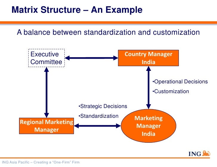ing insurance asia pacific operation plan
