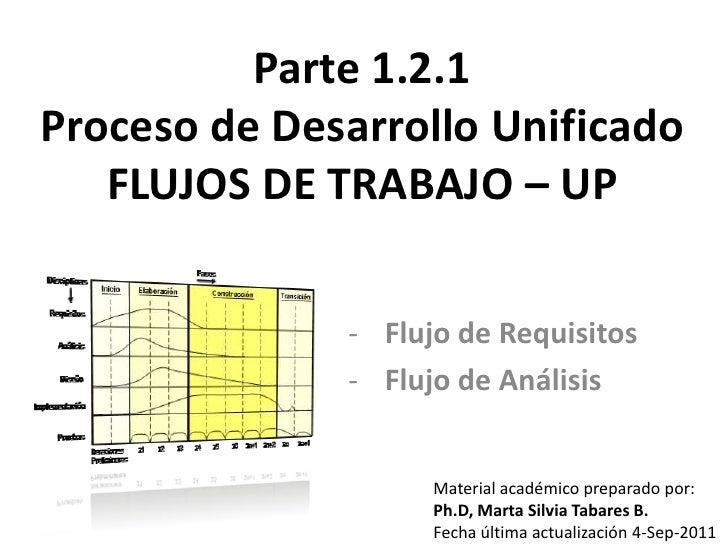 Parte 1.2.1Proceso de Desarrollo UnificadoFLUJOS DE TRABAJO – UP<br /><ul><li>Flujo de Requisitos