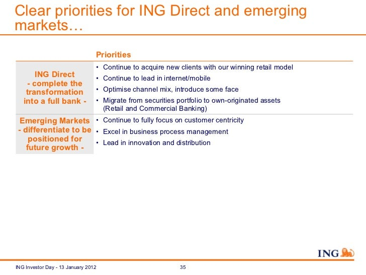 ing direct success due to customer Our approach to financial hardship at ing we understand that our customers may experience difficulties coping with financial commitments due.