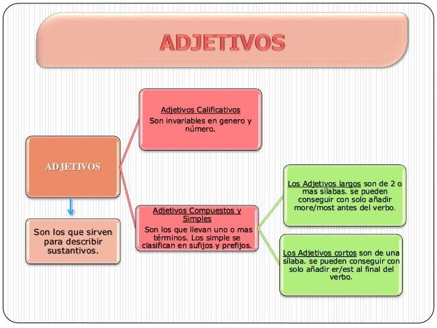 adjetivos calificativos en ingles pdf