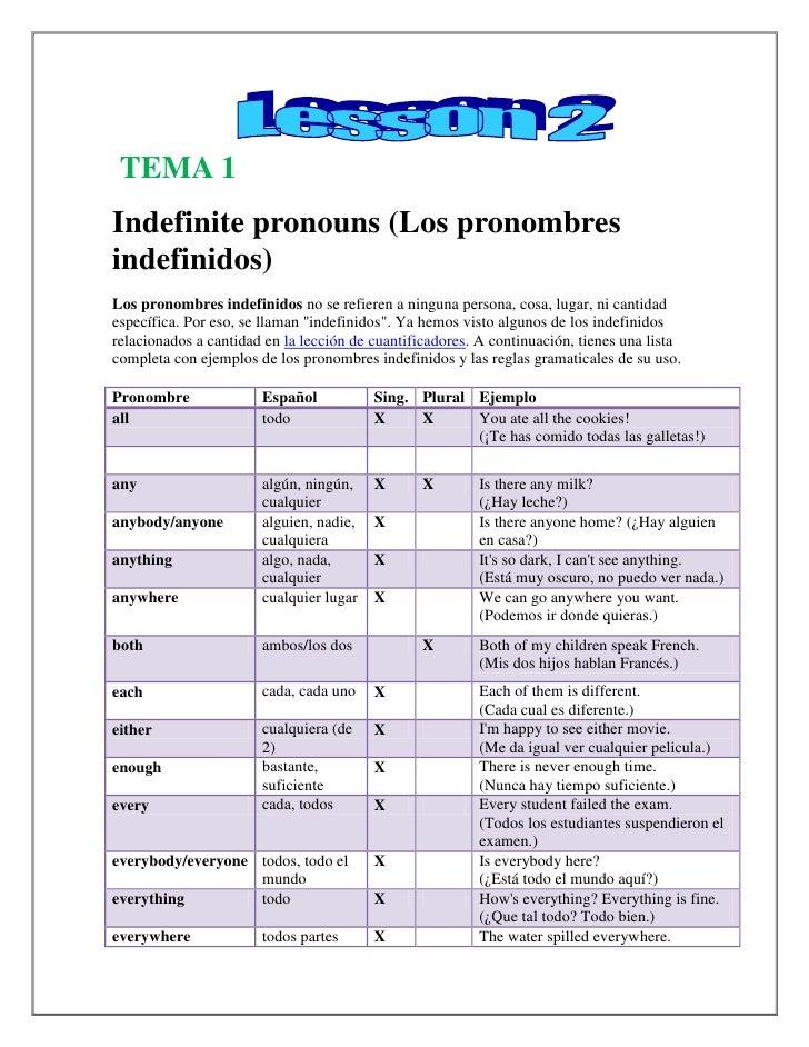 TEMA 1Indefinite pronouns (Los pronombresindefinidos)Los pronombres indefinidos no se refieren a ninguna persona, cosa, lu...