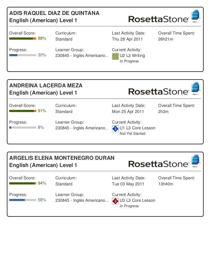 ADIS RAQUEL DIAZ DE QUINTANAEnglish (American) Level 1Overall Score:         Curriculum:                Last Activity Date...