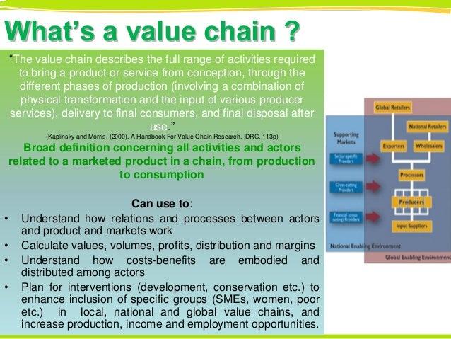 value chain profitability full