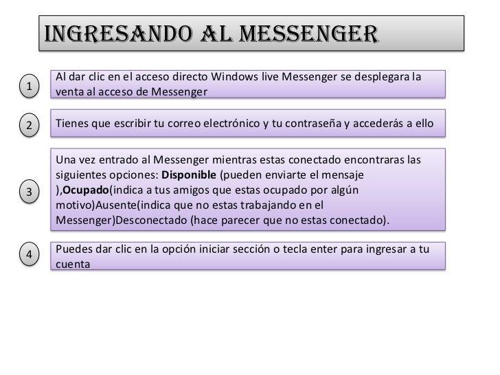 Ingresando al messenger