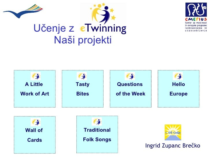 Učenje z  :  Naši   projekti Ingrid Zupanc Brečko A Little  Work of Art Tasty Bites Questions  of the Week Hello Europe Wa...