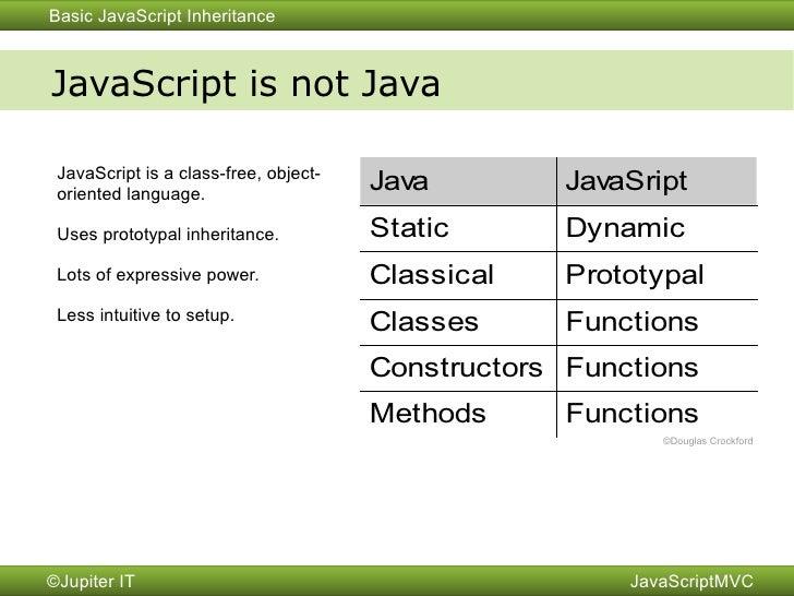 JavaScript is not Java © Douglas Crockford JavaScript is a class-free, object- oriented language. Uses prototypal inherita...