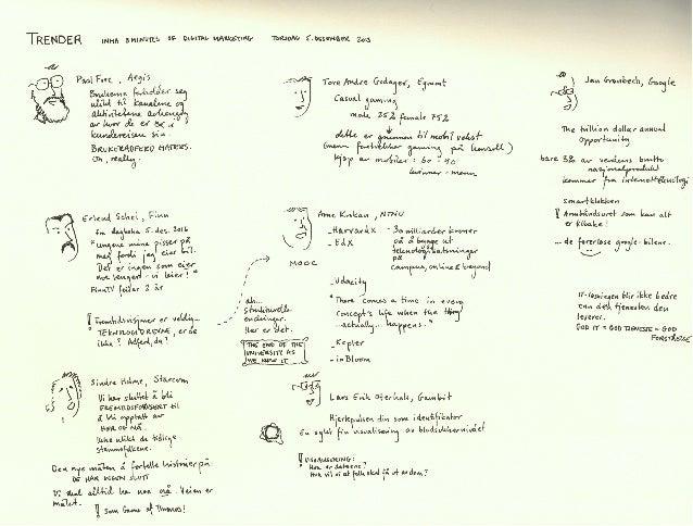Inma 8min 2013 sketchnotes
