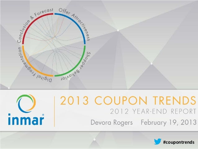 Inmar 2013 Coupon Trends