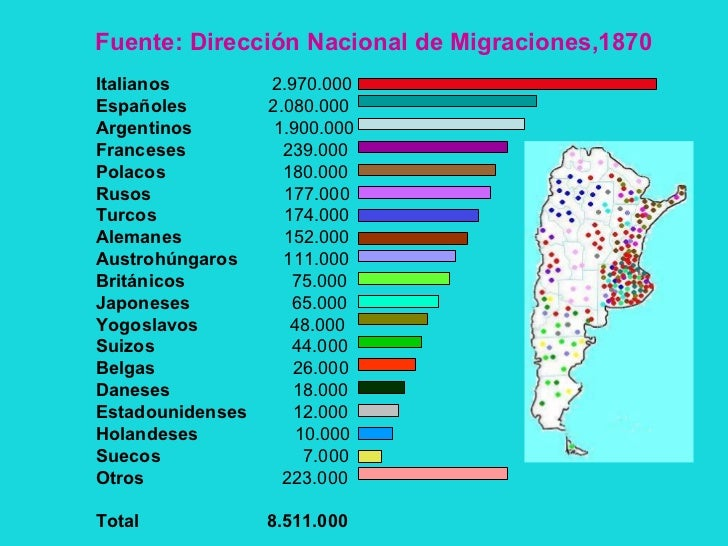 Suizos en Argentina - Inmigración Iberoamericana nº11 1