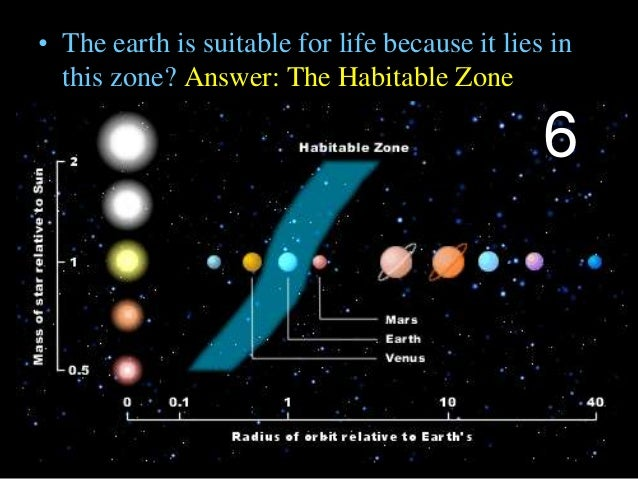 • The earth is suitable for life because it lies in this zone? Answer: The Habitable Zone 6