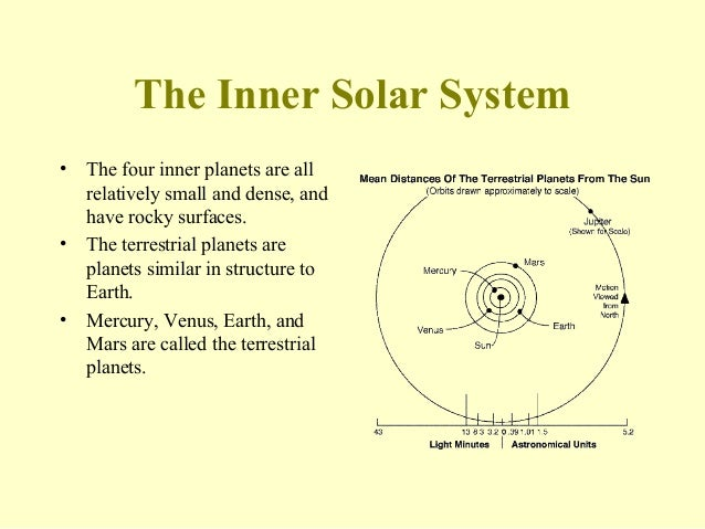 The Inner Solar System• The four inner planets are all  relatively small and dense, and  have rocky surfaces.• The terrest...