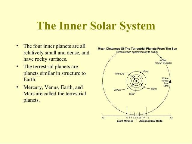 Inner solarsystem