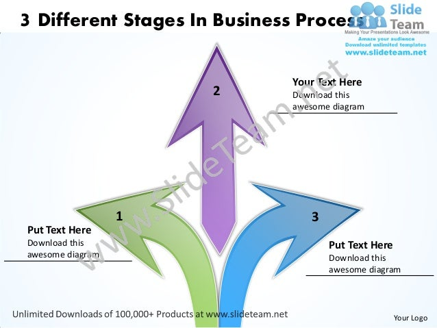 3 Different Stages In Business Process                              Your Text Here                      2       Download t...