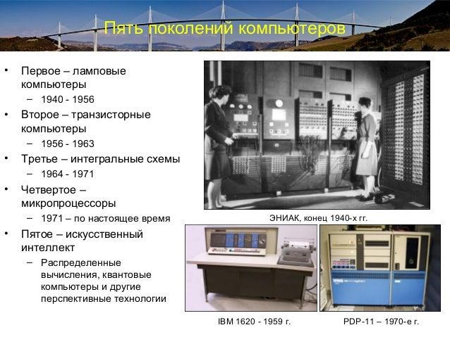 интегральные схемы – 1964