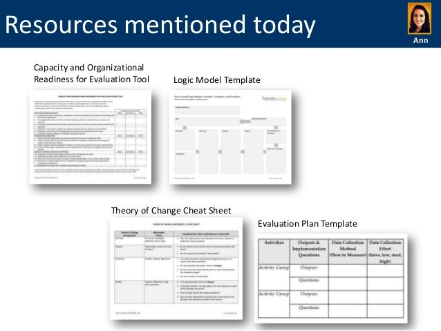 Do it yourself logic models examples templates and for Evaluation logic model template