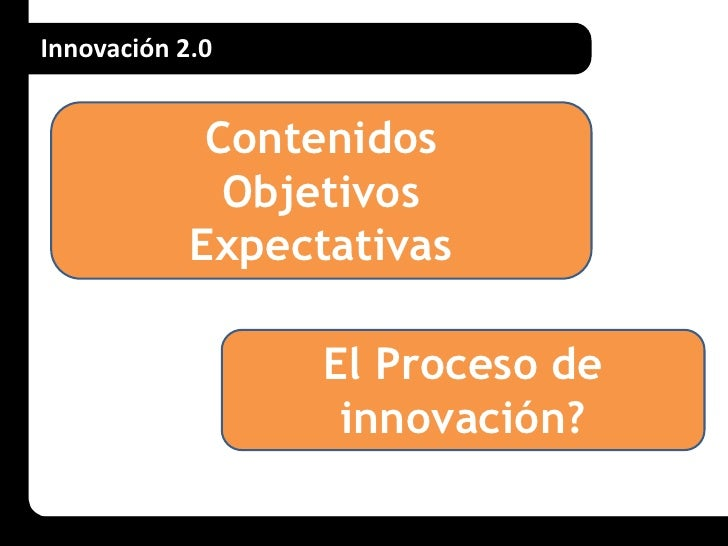 Innovación 2.0<br />Contenidos<br />Objetivos<br />Expectativas <br />Innovación 2.0<br />El Proceso de innovación? <br />