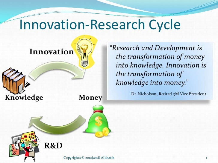 "Innovation-Research Cycle                                             ""Research and Development is     Innovation         ..."