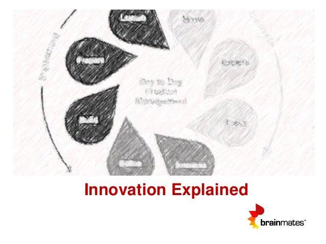 Innovation Explained
