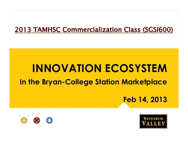 2013 TAMHSC Commercialization Class (SGSI600)    INNOVATION ECOSYSTEM In the Bryan-College Station Marketplace            ...
