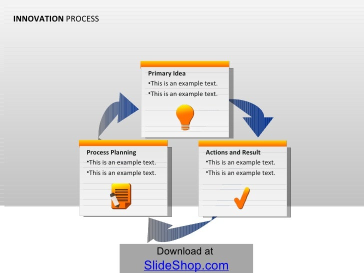 INNOVATION  PROCESS <ul><li>Primary Idea </li></ul><ul><li>This is an example text.  </li></ul><ul><li>This is an example ...