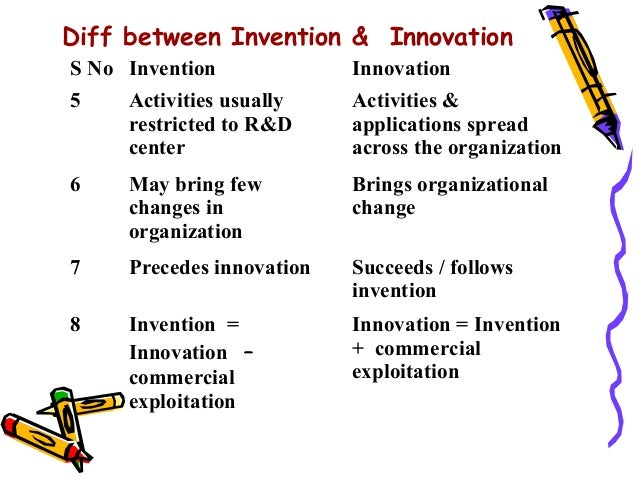 innovation is the - photo #28